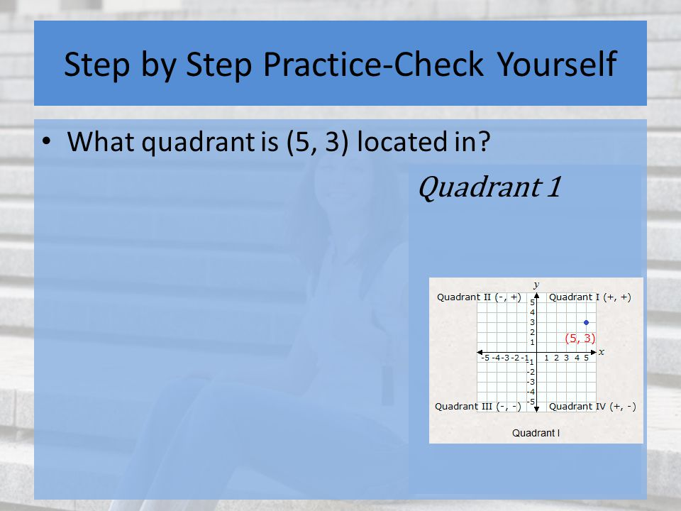 Step by Step Practice-Check Yourself What quadrant is (5, 3) located in Quadrant 1
