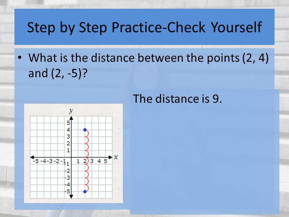 Step by Step Practice-Check Yourself What is the distance between the points (2, 4) and (2, -5).
