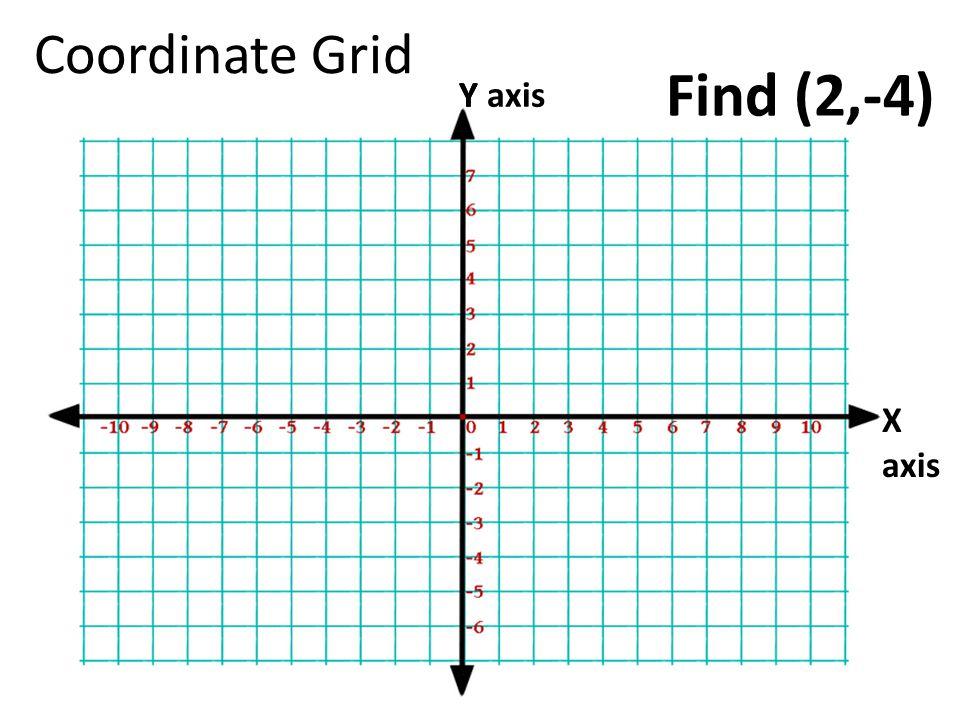 Coordinate Grid Y Find (2,-4) Y axis X axis