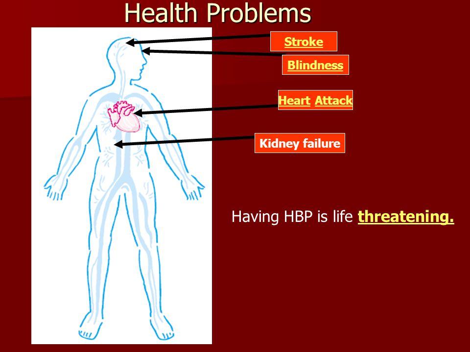 Stroke Heart Attack Kidney failure Blindness Having HBP is life threatening. Health Problems