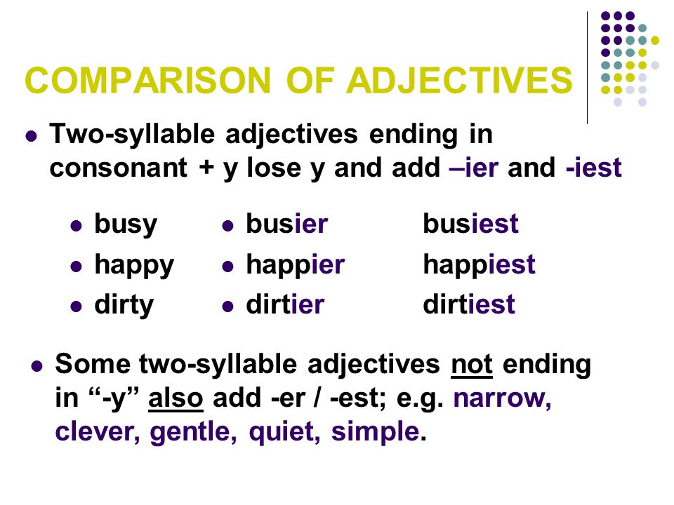 COMPARISON OF ADJECTIVES Two-syllable adjectives ending in consonant + y lose y and add –ier and -iest busy happy dirty busierbusiest happierhappiest
