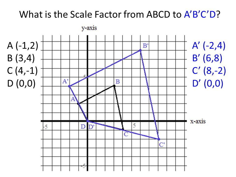 What is the Scale Factor from ABCD to A'B'C'D.