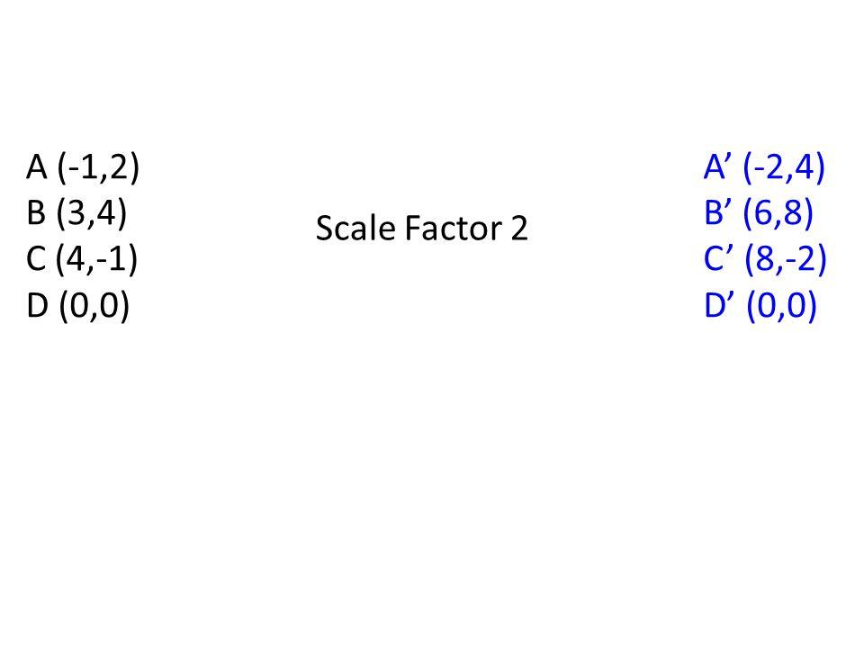Scale Factor 2 A (-1,2) B (3,4) C (4,-1) D (0,0) A' (-2,4) B' (6,8) C' (8,-2) D' (0,0)