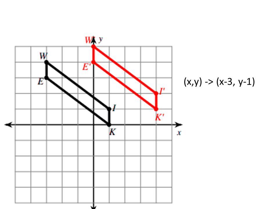 (x,y) -> (x-3, y-1)