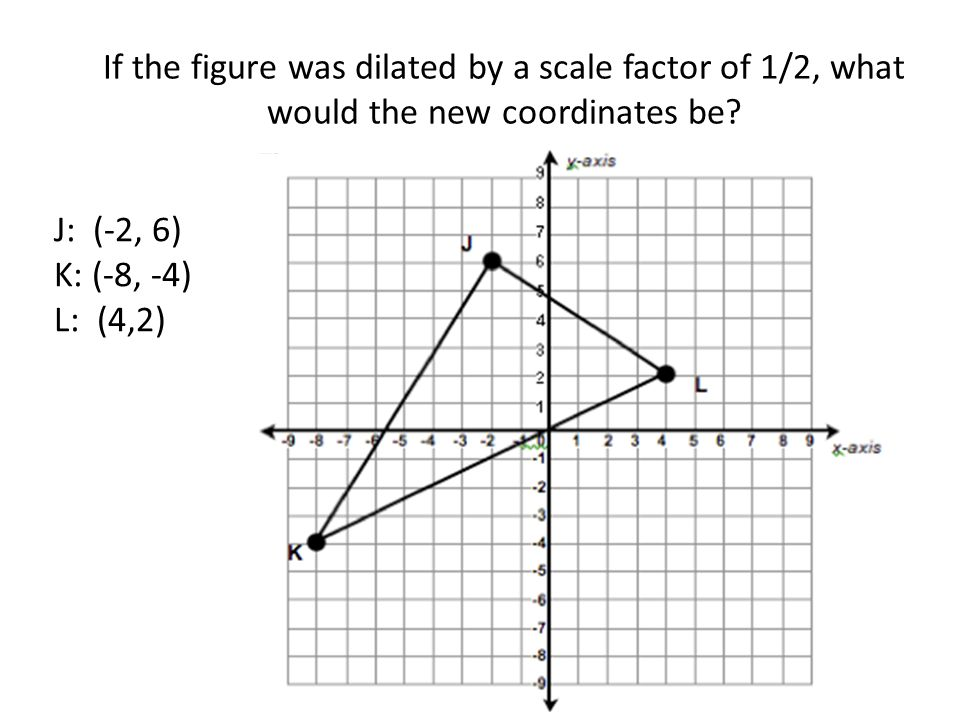 If the figure was dilated by a scale factor of 1/2, what would the new coordinates be.