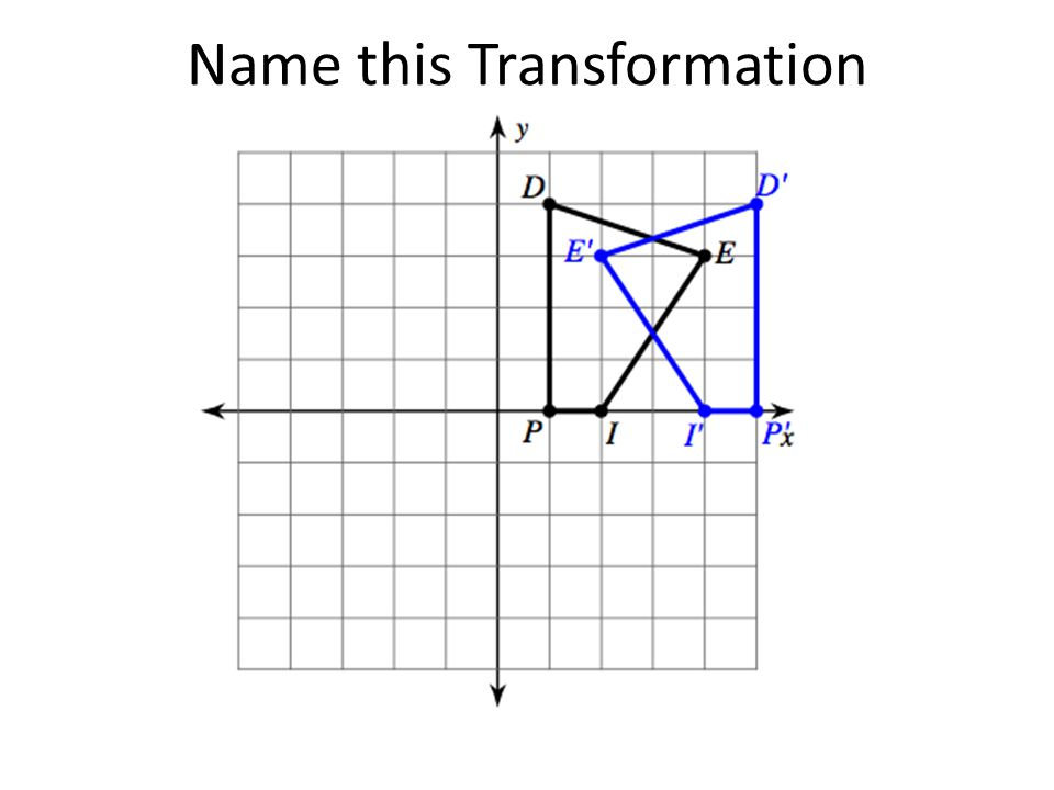 What is the Translation from JKL to J'K'L' (x,y) -> (x-6, y-5) 6 6 55