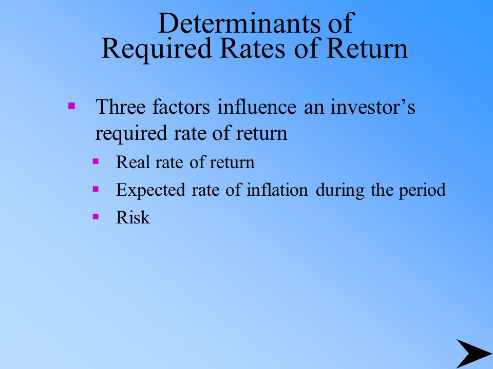 Determinants of Required Rates of Return  Three factors influence an investor's required rate of return  Real rate of return  Expected rate of inflation during the period  Risk
