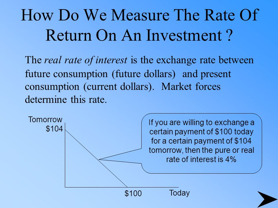 How Do We Measure The Rate Of Return On An Investment .
