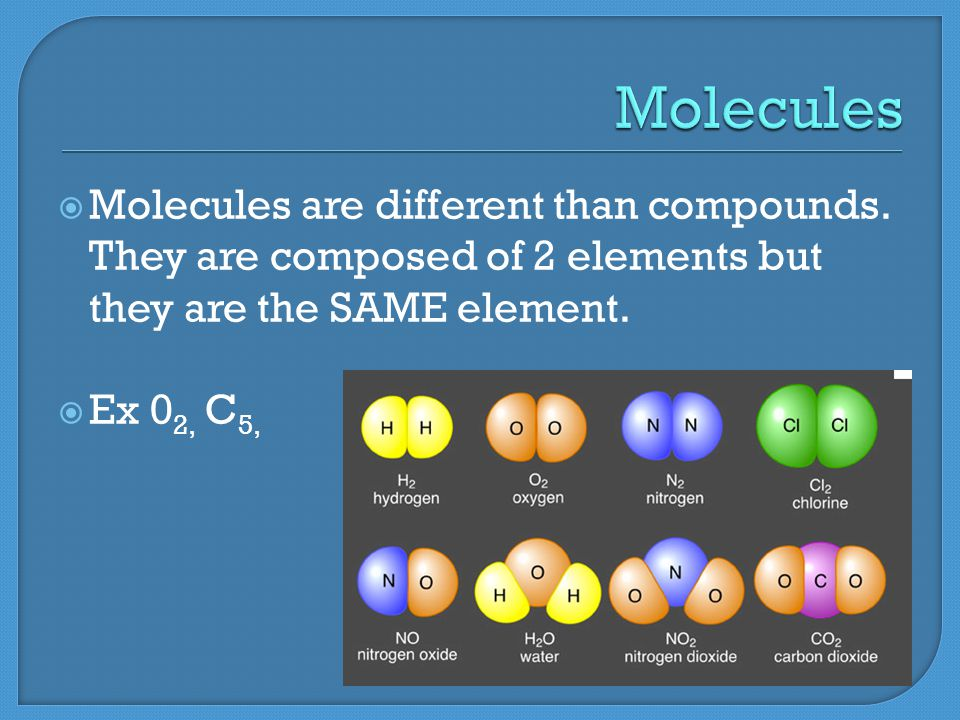  Molecules are different than compounds.