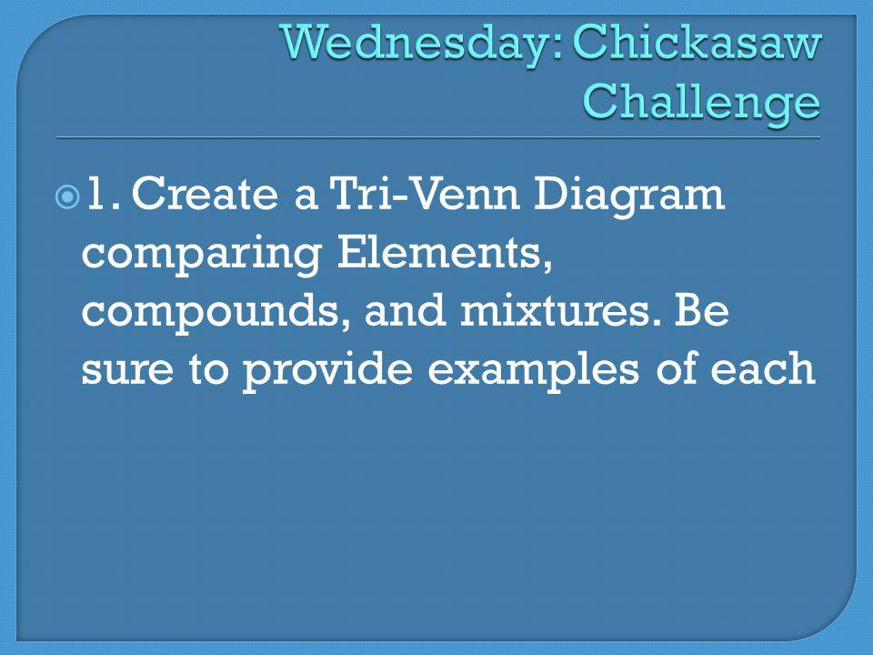  1. Create a Tri-Venn Diagram comparing Elements, compounds, and mixtures.