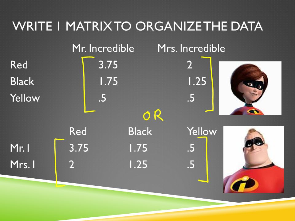 WRITE 1 MATRIX TO ORGANIZE THE DATA Mr. IncredibleMrs.