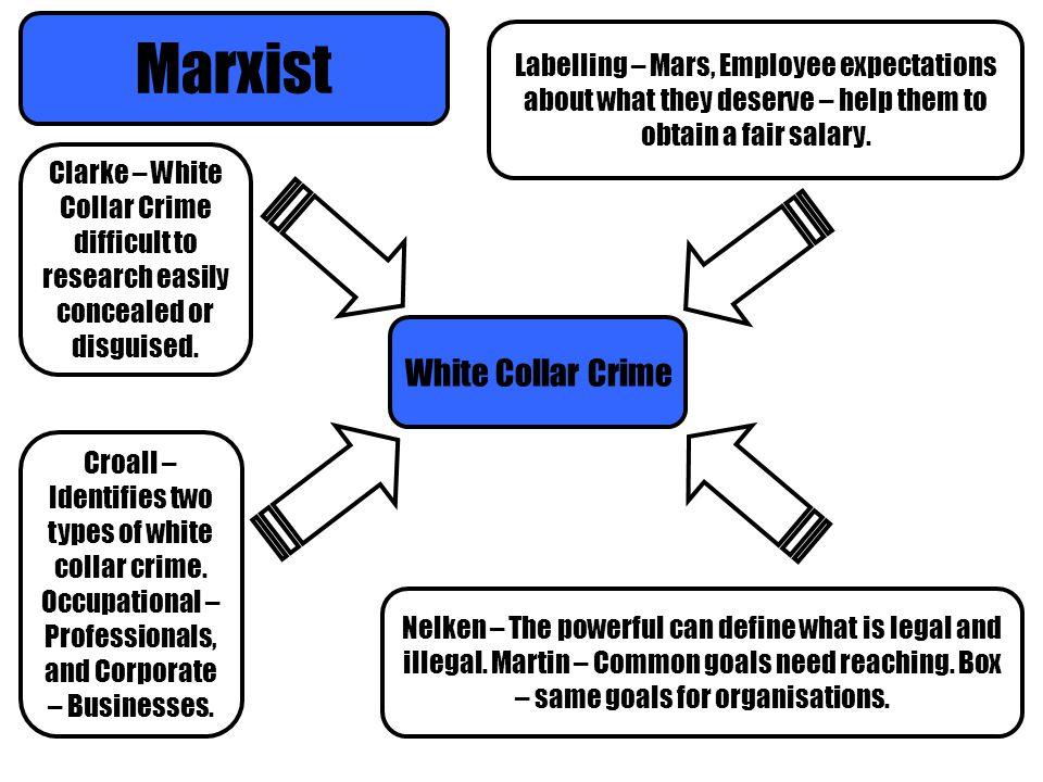 Marxist White Collar Crime 2 Portnoy – Search for thrills.