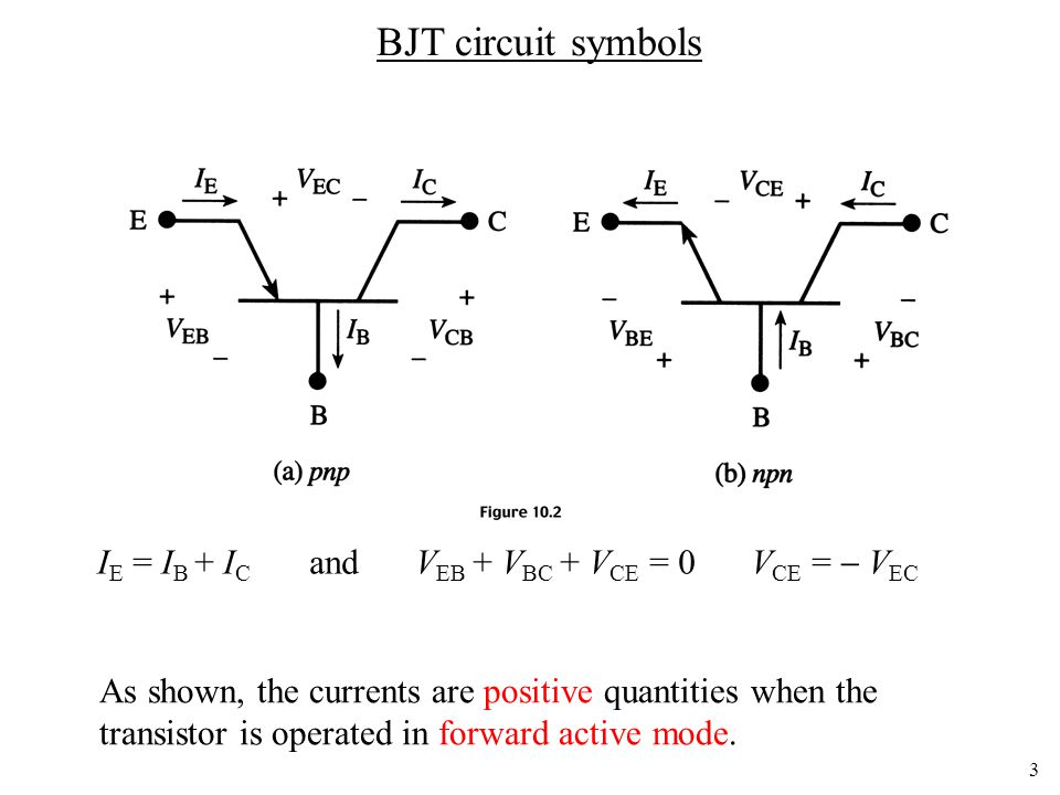 3 BJT circuit symbols As shown, the currents are positive quantities when the transistor is operated in forward active mode. I E = I B + I C and V EB