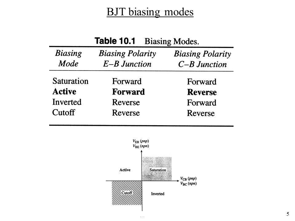 5 BJT biasing modes