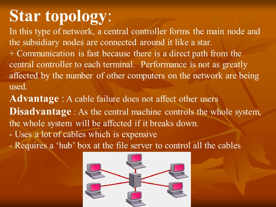 Star topology: In this type of network, a central controller forms the main node and the subsidiary nodes are connected around it like a star.