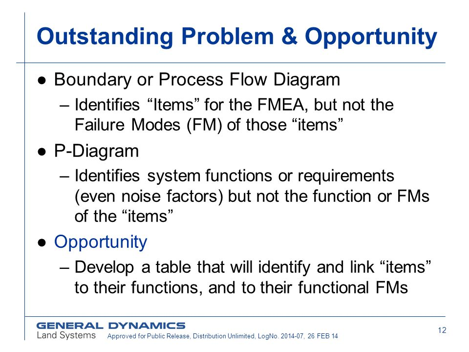 "12 Outstanding Problem & Opportunity ●Boundary or Process Flow Diagram –Identifies ""Items"" for the FMEA, but not the Failure Modes (FM) of those ""item"