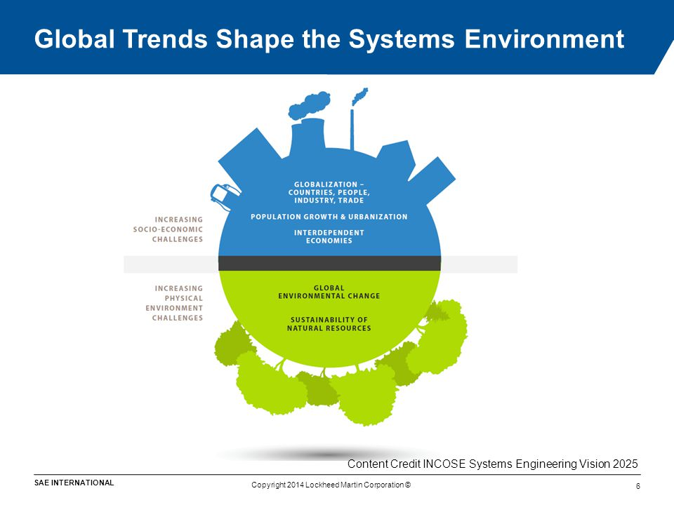 SAE INTERNATIONAL Technology Trends Shape the Systems Environment 7 Content Credit INCOSE Systems Engineering Vision 2025 Copyright 2014 Lockheed Martin Corporation ©