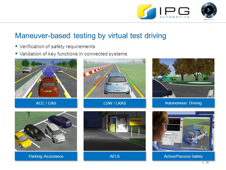  Verification of safety requirements  Validation of key functions in connected systems Maneuver-based testing by virtual test driving 15 ACC / CAS L
