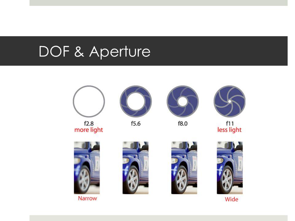 DOF & Aperture