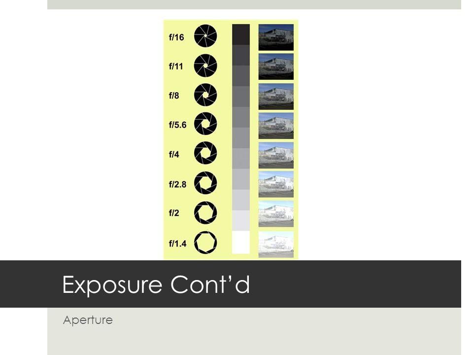 Exposure Cont'd Aperture
