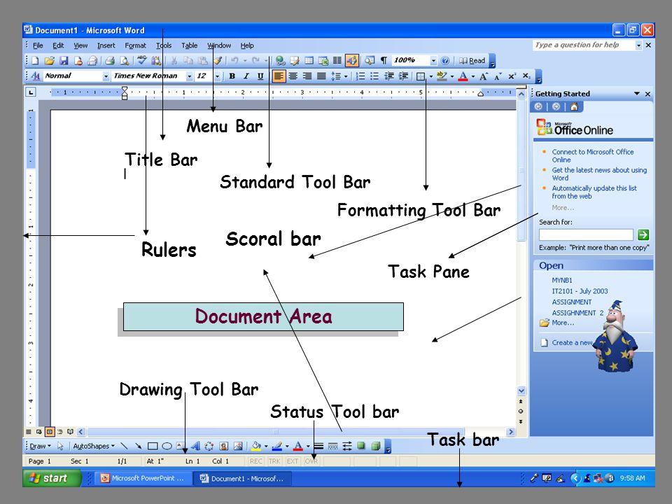 Title Bar Menu Bar Formatting Tool Bar Standard Tool Bar Task Pane Drawing Tool Bar Status Tool bar Task bar Rulers Document Area Scoral bar