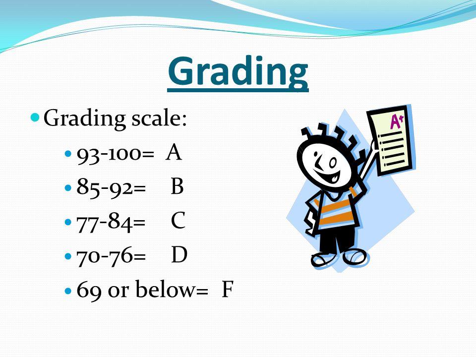 Grading Grading scale: 93-100= A 85-92= B 77-84= C 70-76= D 69 or below= F