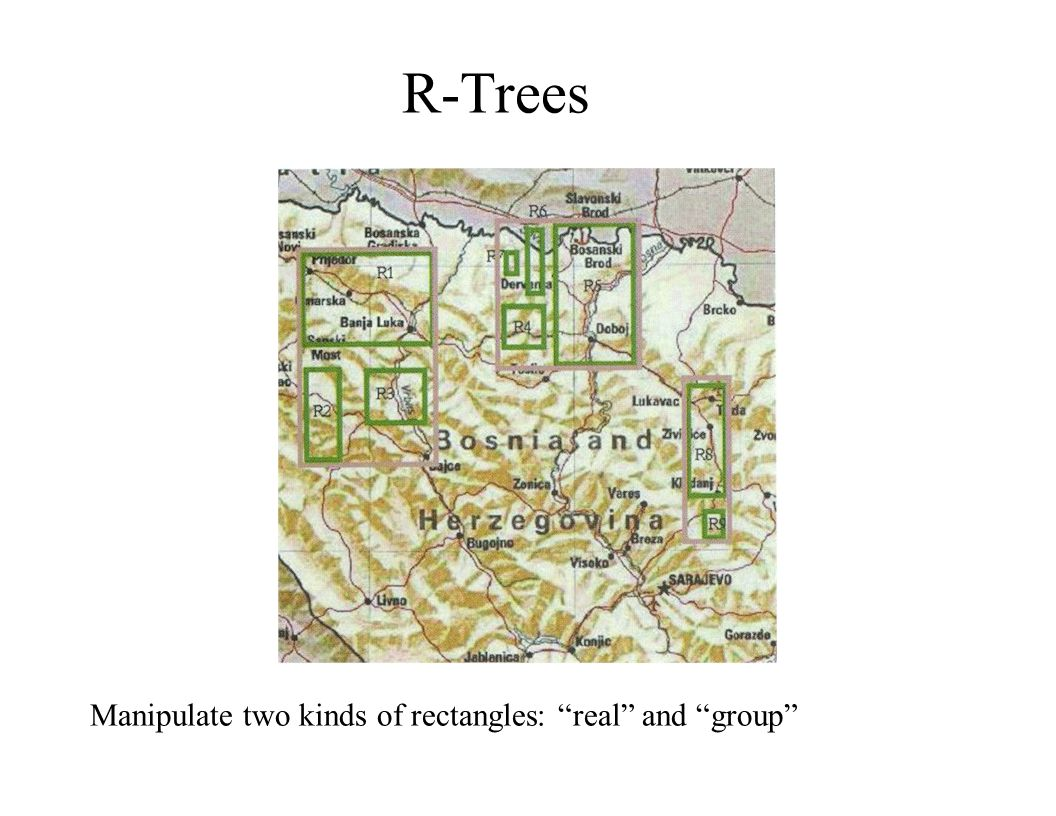 "R-Trees Manipulate two kinds of rectangles: ""real"" and ""group"""