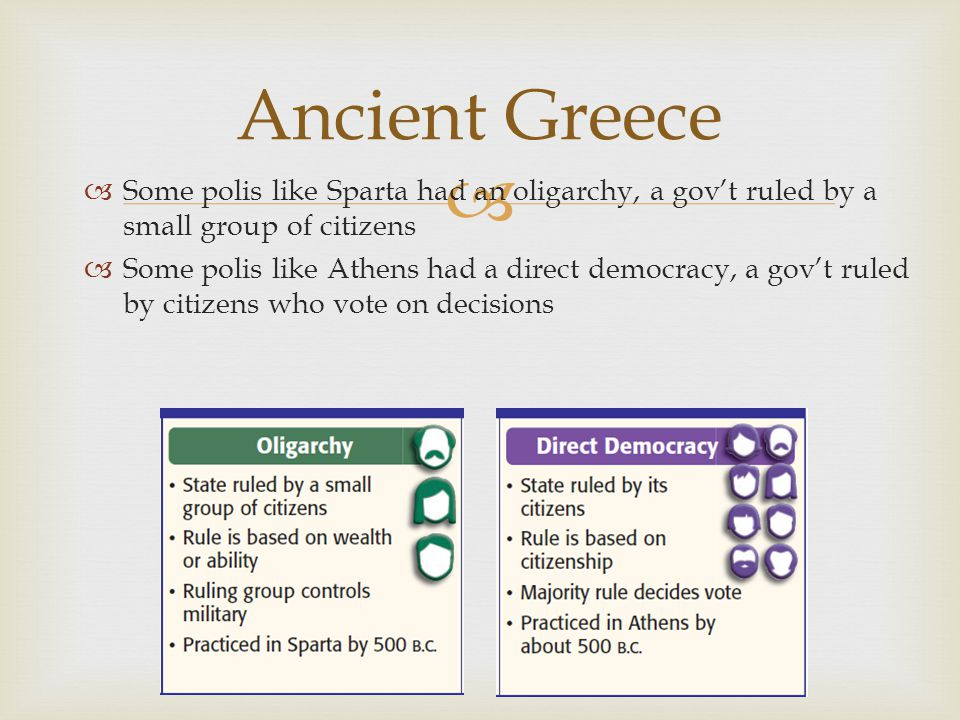   Some polis like Sparta had an oligarchy, a gov't ruled by a small group of citizens  Some polis like Athens had a direct democracy, a gov't ruled