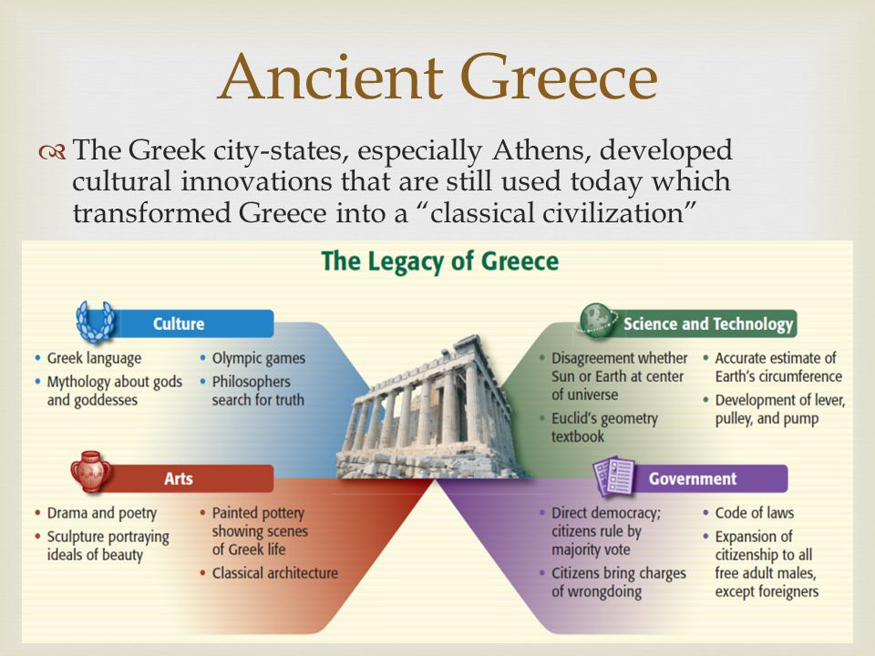 "Ancient Greece  The Greek city-states, especially Athens, developed cultural innovations that are still used today which transformed Greece into a ""c"
