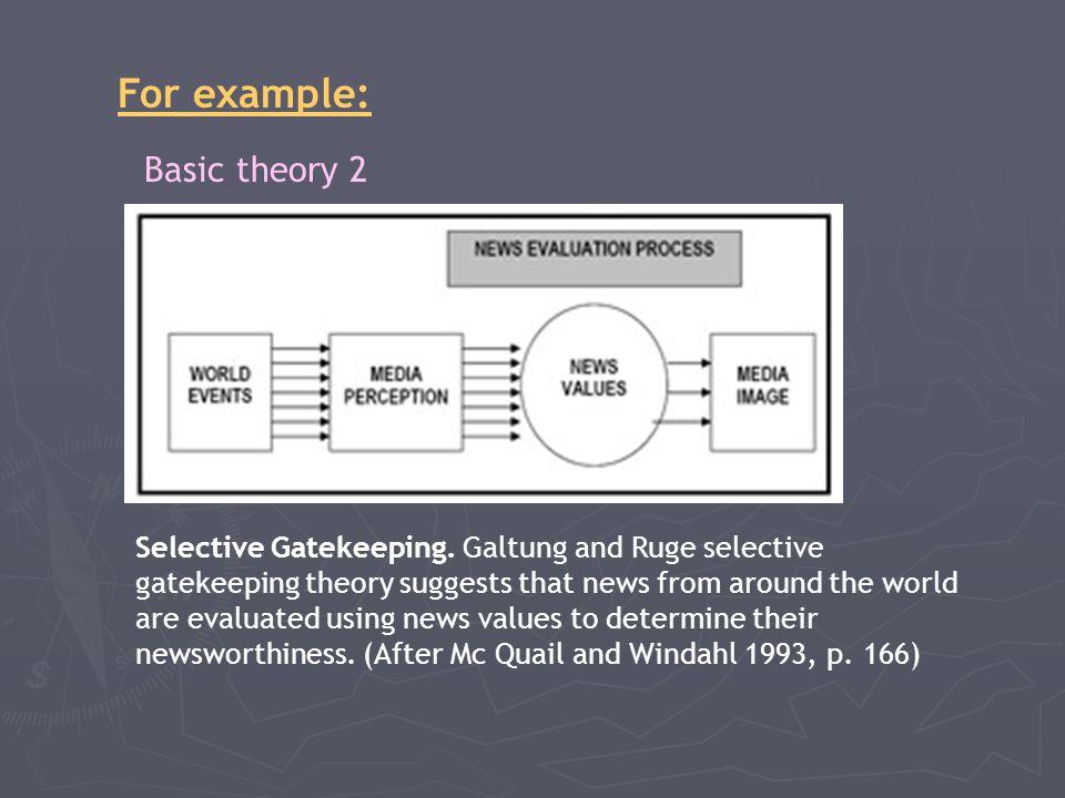 For example: Basic theory 2 Selective Gatekeeping.