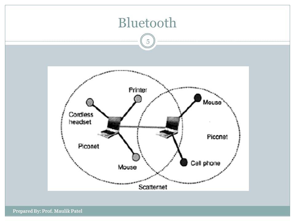Prepared By: Prof. Maulik Patel 5 Bluetooth