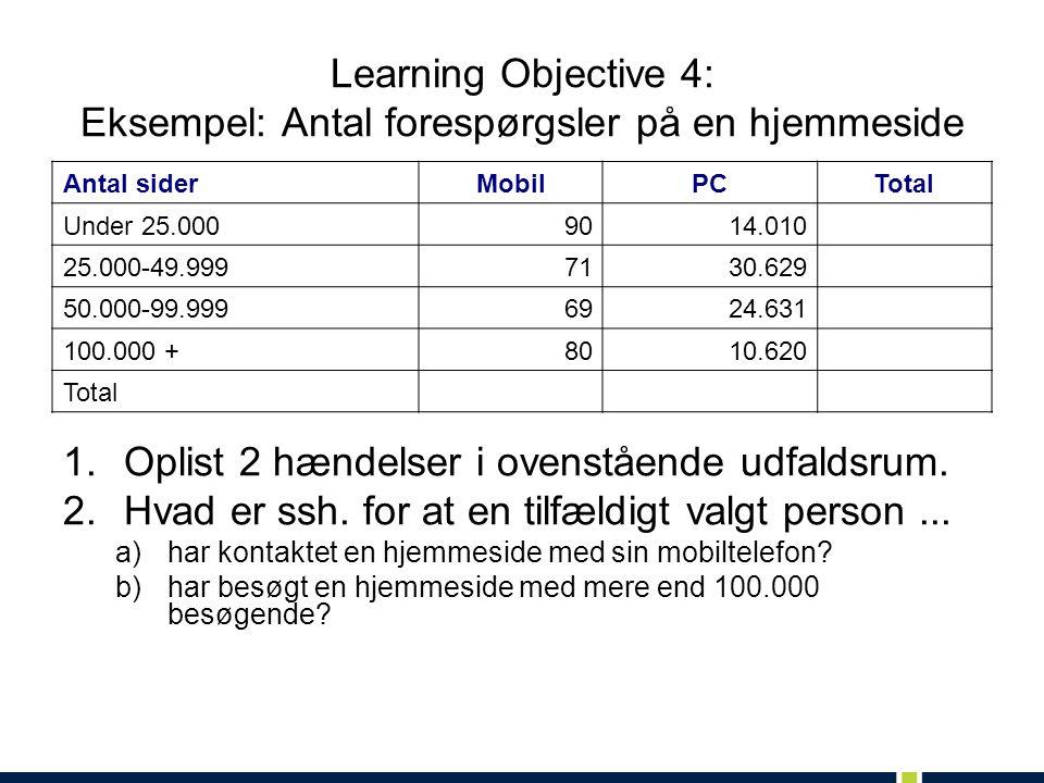 Learning Objective 4: Eksempel: Antal forespørgsler på en hjemmeside 1.Oplist 2 hændelser i ovenstående udfaldsrum.
