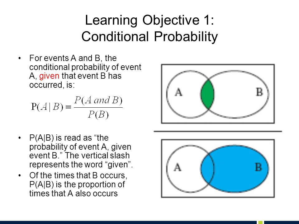 Learning Objective 1: Conditional Probability For events A and B, the conditional probability of event A, given that event B has occurred, is: P(A|B) is read as the probability of event A, given event B. The vertical slash represents the word given .