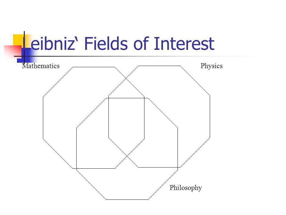 Leibniz' Fields of Interest MathematicsPhysics Philosophy