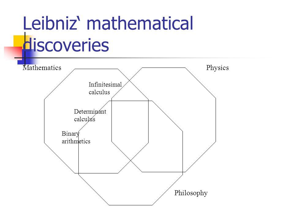 Leibniz' mathematical discoveries Infinitesimal calculus Determinant calculus Binary arithmetics MathematicsPhysics Philosophy