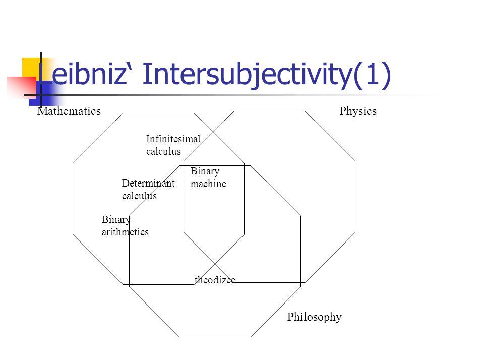 Leibniz' Intersubjectivity(1) Infinitesimal calculus Determinant calculus Binary arithmetics Binary machine theodizee MathematicsPhysics Philosophy