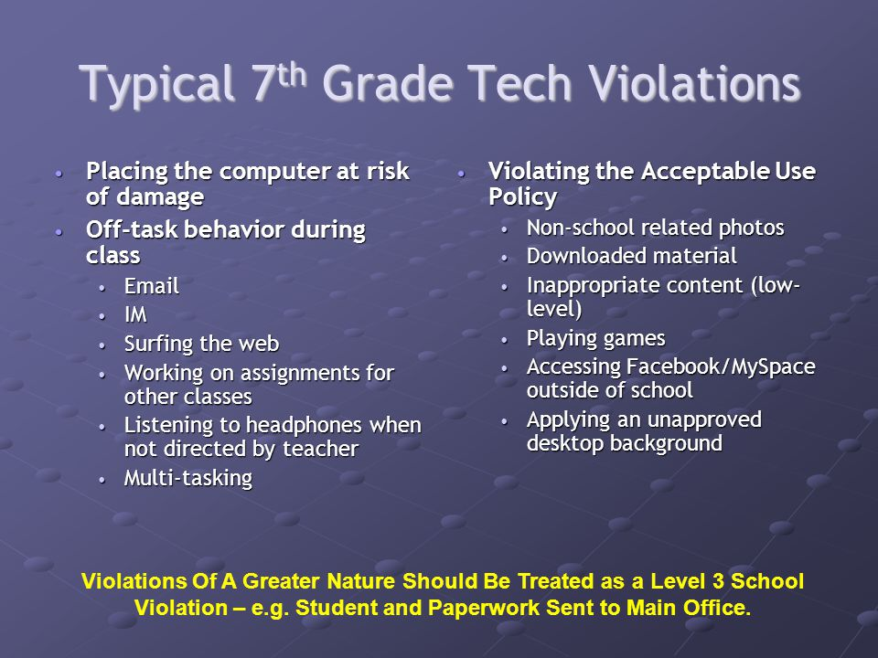 Typical 7 th Grade Tech Violations Placing the computer at risk of damage Placing the computer at risk of damage Off-task behavior during class Off-task behavior during class Email Email IM IM Surfing the web Surfing the web Working on assignments for other classes Working on assignments for other classes Listening to headphones when not directed by teacher Listening to headphones when not directed by teacher Multi-tasking Multi-tasking Violating the Acceptable Use Policy Violating the Acceptable Use Policy Non-school related photos Downloaded material Inappropriate content (low- level) Playing games Accessing Facebook/MySpace outside of school Applying an unapproved desktop background Violations Of A Greater Nature Should Be Treated as a Level 3 School Violation – e.g.