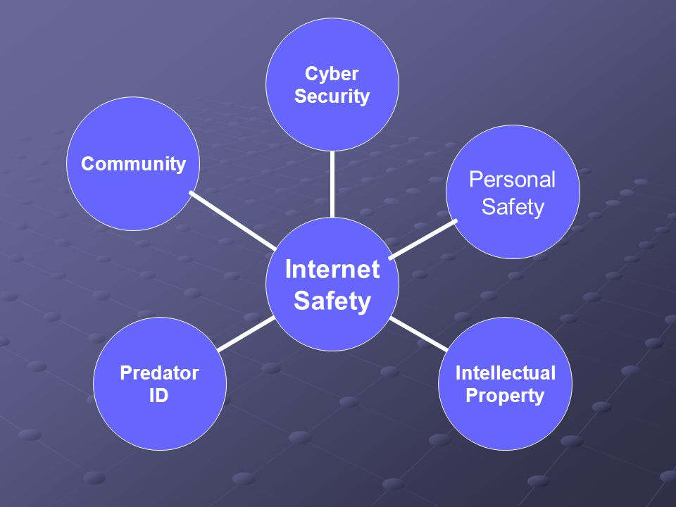 Personal Safety Community