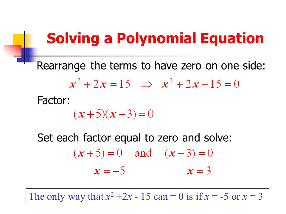 Since Factors are a Product... …and the only way a product can equal zero is if one or more of the factors are zero… …then the only way the polynomial