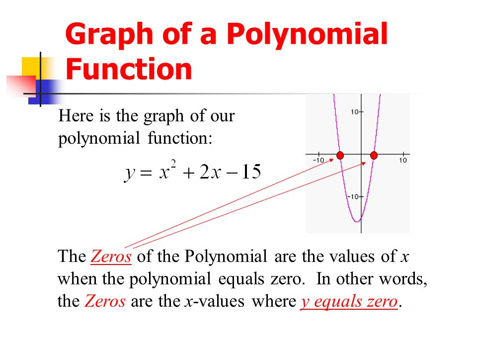 Zeros of a Polynomial Function The Zeros of a Polynomial Function ARE the Solutions to the Polynomial Equation when the polynomial equals zero.