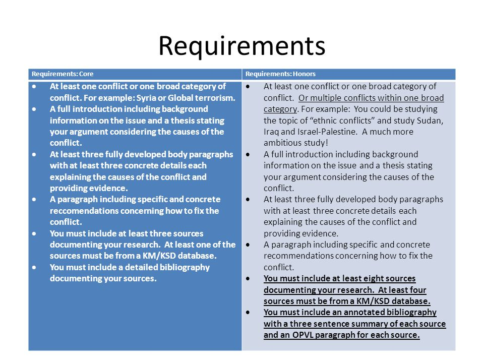 Requirements Requirements: CoreRequirements: Honors  At least one conflict or one broad category of conflict.