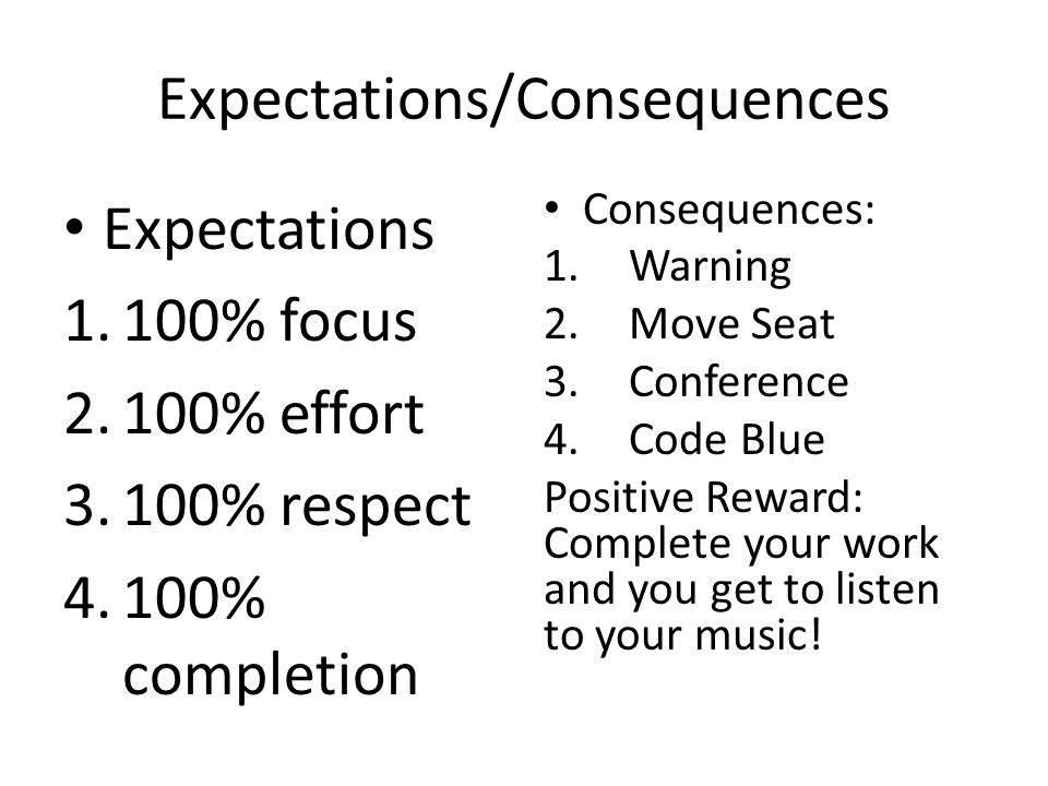Expectations/Consequences Expectations 1.100% focus 2.100% effort 3.100% respect 4.100% completion Consequences: 1.Warning 2.Move Seat 3.Conference 4.Code Blue Positive Reward: Complete your work and you get to listen to your music!