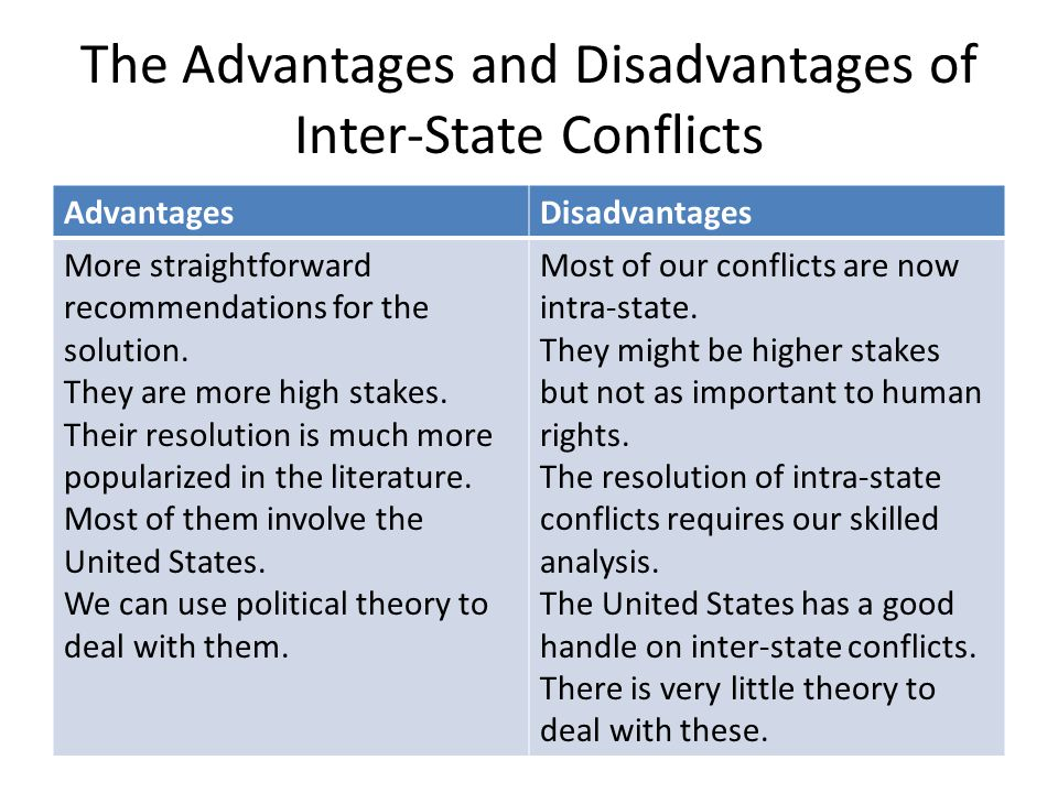 The Advantages and Disadvantages of Inter-State Conflicts AdvantagesDisadvantages More straightforward recommendations for the solution. They are more