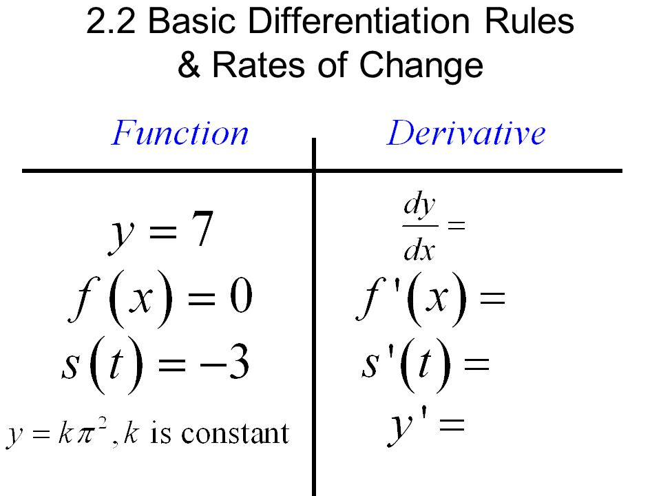 2.2 Basic Differentiation Rules & Rates of Change
