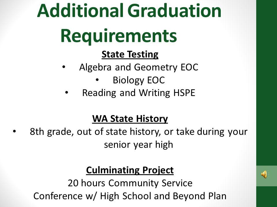 Graduation Requirements 22 total Credits 3 Math – Algebra, Geometry, higher level or CTE Math 3 English 2 Science 1.5 World Studies or Social Studies