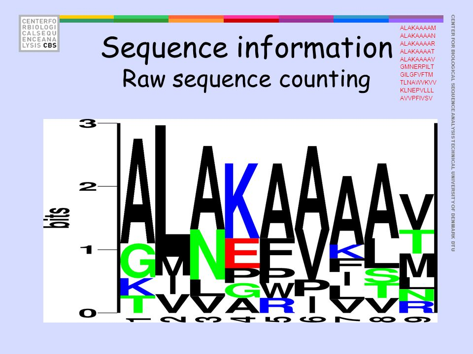 CENTER FOR BIOLOGICAL SEQUENCE ANALYSISTECHNICAL UNIVERSITY OF DENMARK DTU Sequence information Raw sequence counting ALAKAAAAM ALAKAAAAN ALAKAAAAR AL