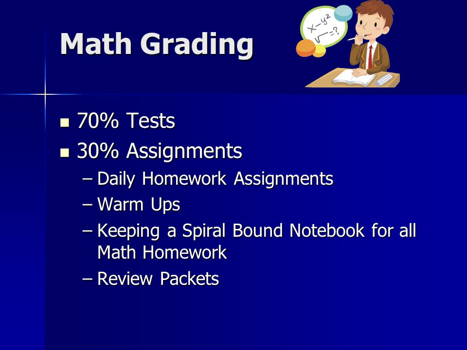 Math Grading 70% Tests 70% Tests 30% Assignments 30% Assignments –Daily Homework Assignments –Warm Ups –Keeping a Spiral Bound Notebook for all Math Homework –Review Packets