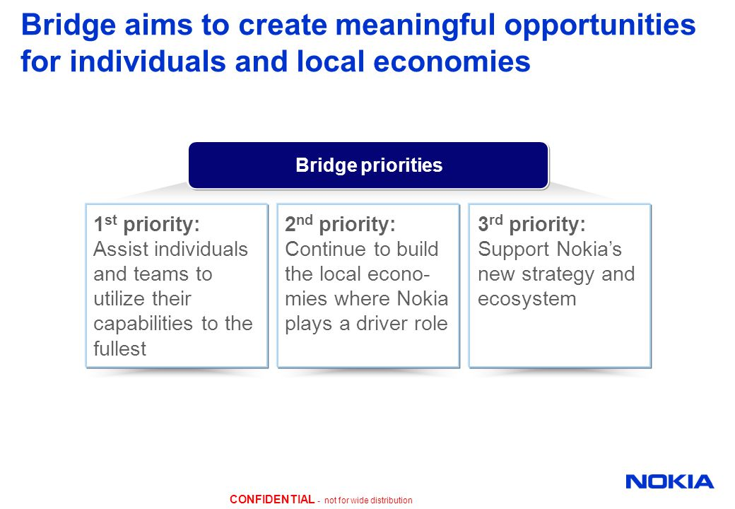 CONFIDENTIAL - not for wide distribution Bridge aims to create meaningful opportunities for individuals and local economies 3 rd priority: Support Nokia's new strategy and ecosystem 1 st priority: Assist individuals and teams to utilize their capabilities to the fullest Bridge priorities 2 nd priority: Continue to build the local econo- mies where Nokia plays a driver role