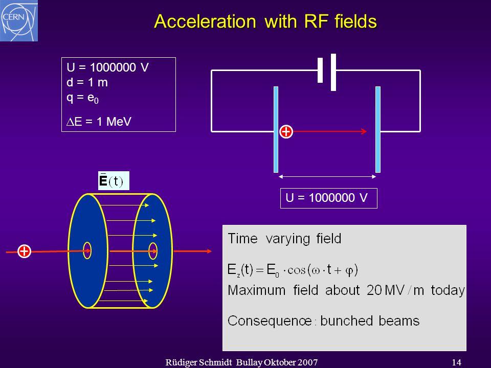 Rüdiger Schmidt Bullay Oktober 200714 Acceleration with RF fields U = 1000000 V d = 1 m q = e 0  E = 1 MeV U = 1000000 V