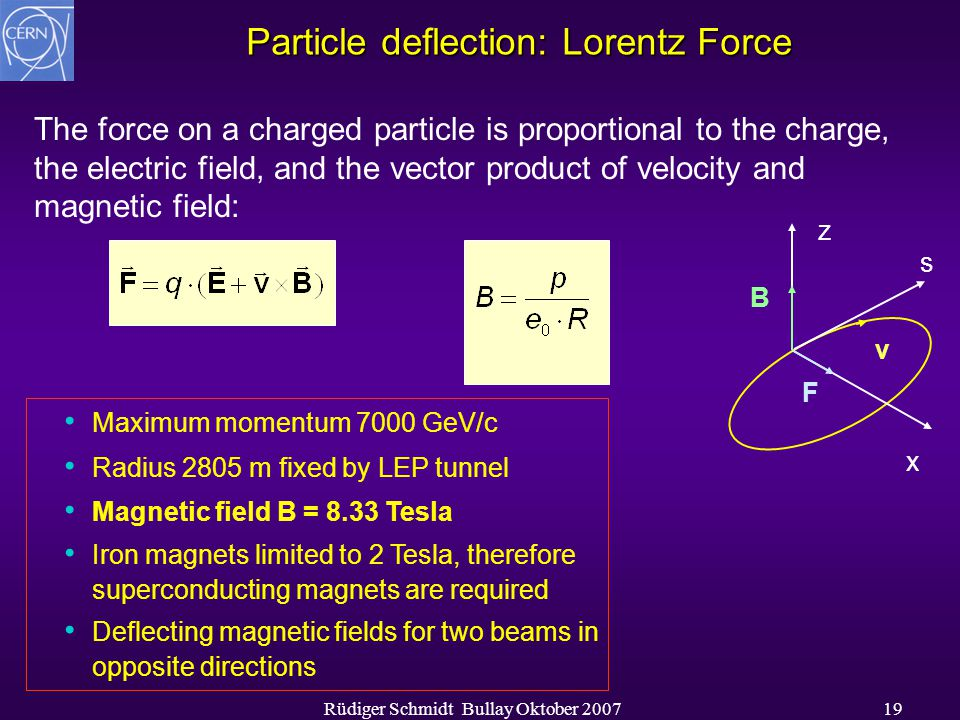Rüdiger Schmidt Bullay Oktober 200719 Particle deflection: Lorentz Force The force on a charged particle is proportional to the charge, the electric f